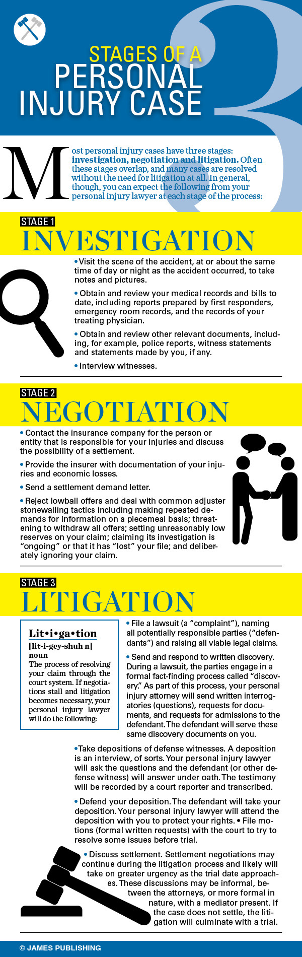Stages of a Personal Injury Case Infographic
